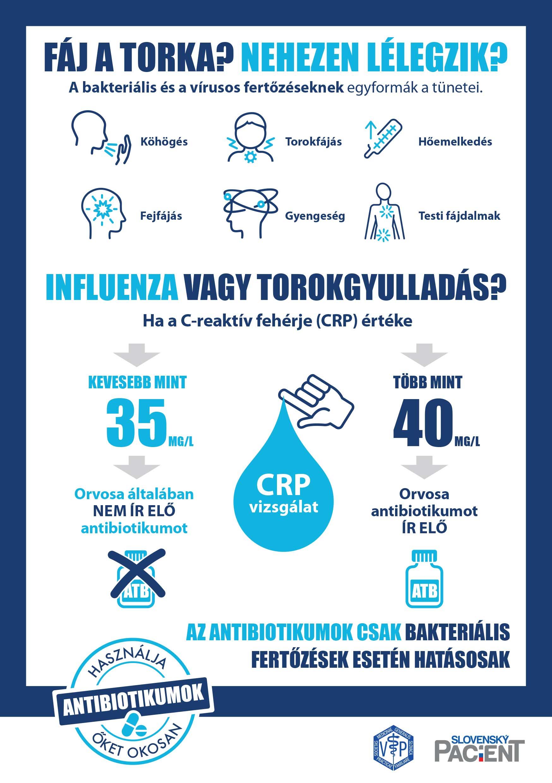 Antibiotikumok a prosztatitisben részt vevő antibiotikumok